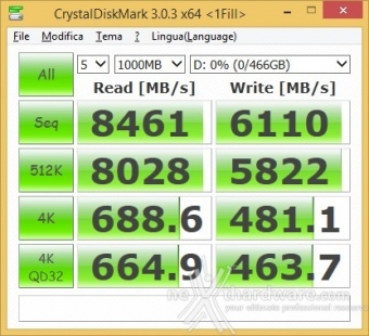 Samsung 850 EVO 500GB 17. Test in modalità RAPID 6