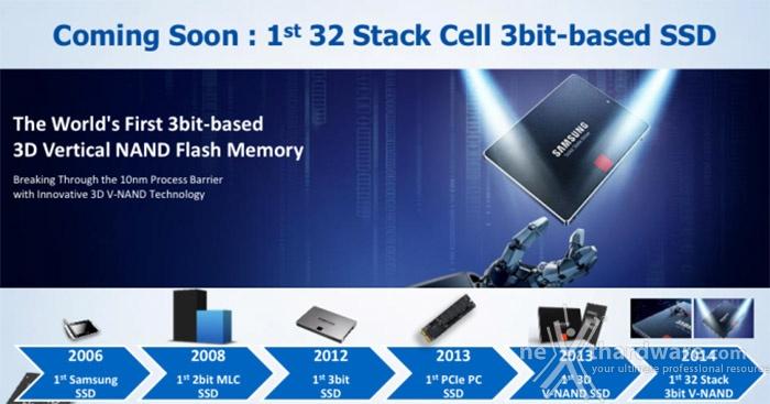 Samsung 850 EVO 500GB 1