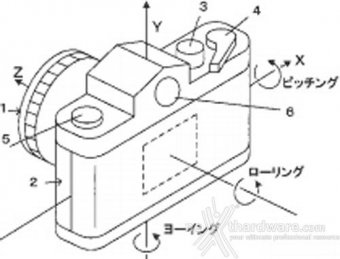 Nikon brevetta un back digitale per le reflex a pellicola 1