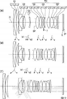 Samsung brevetta un 24-70mm F2.8 OIS 1